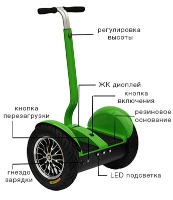 segway_X1_advantages.jpg